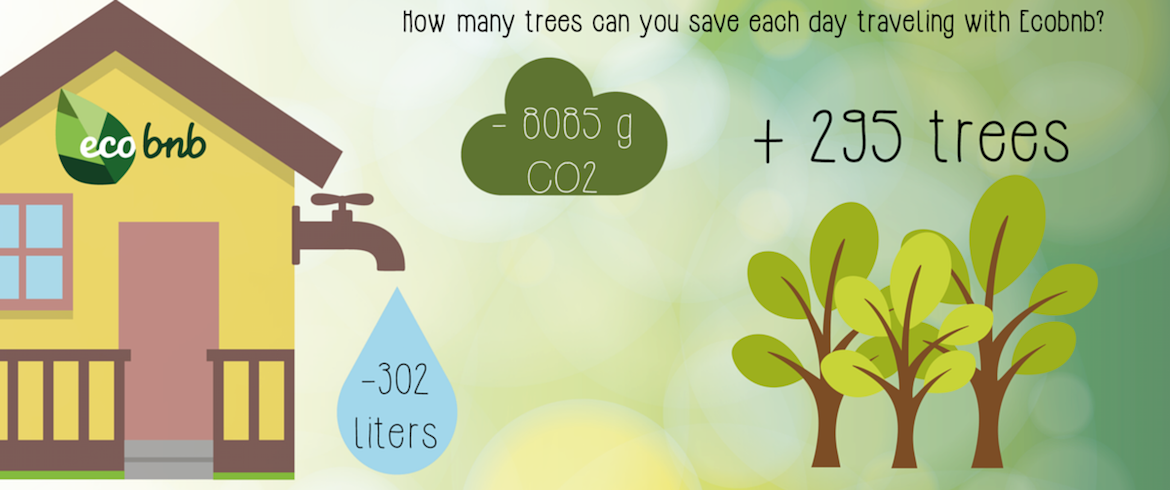 How many trees you save traveling with Ecobnb