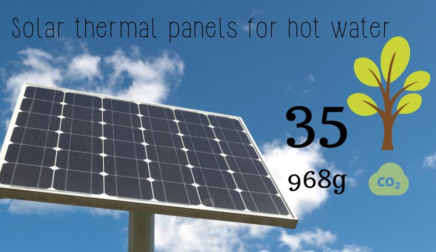 Pannelli solari EN