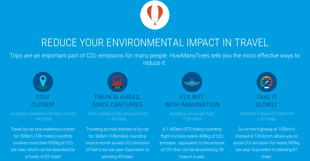 HowManyTrees - reduce environmental impact in travel
