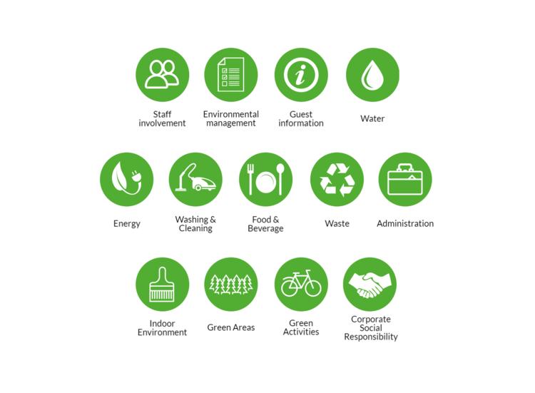 Green Key criteria
