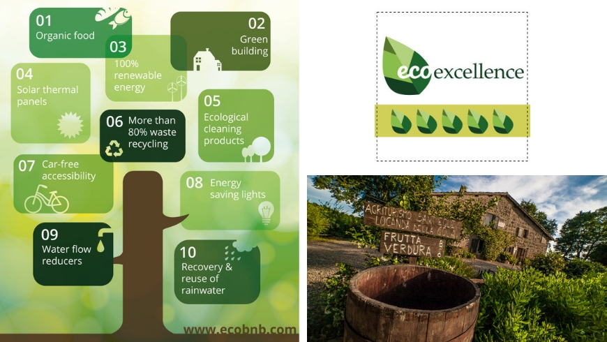 Eco-Excellences Eco BNB in Italy, Austria and Croazia