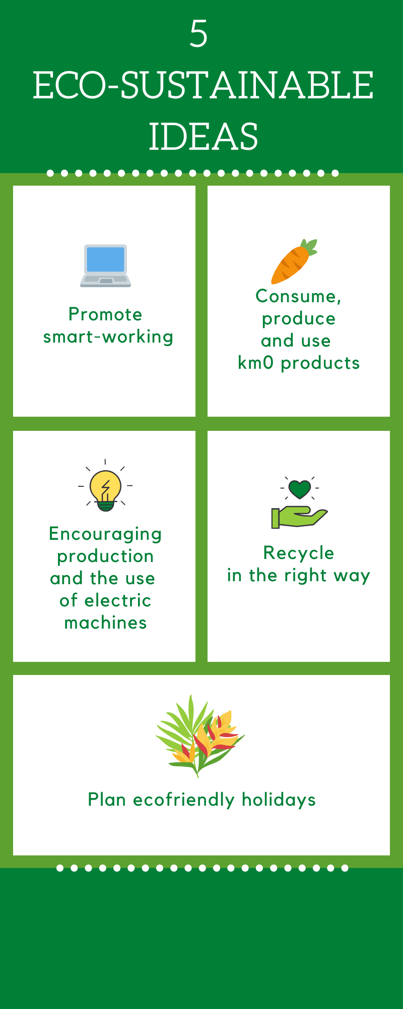 Infographic green ideas post covid-19