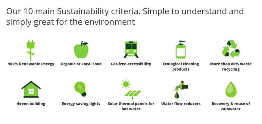 ecobnb sustainable criteria